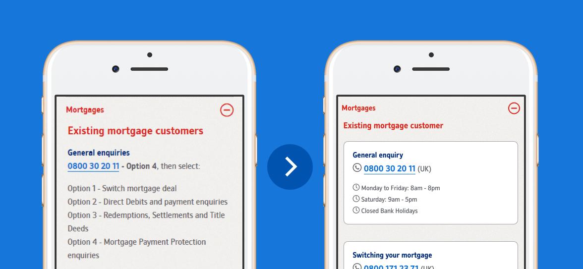 BJMN Ltd  - Digital Experience Design